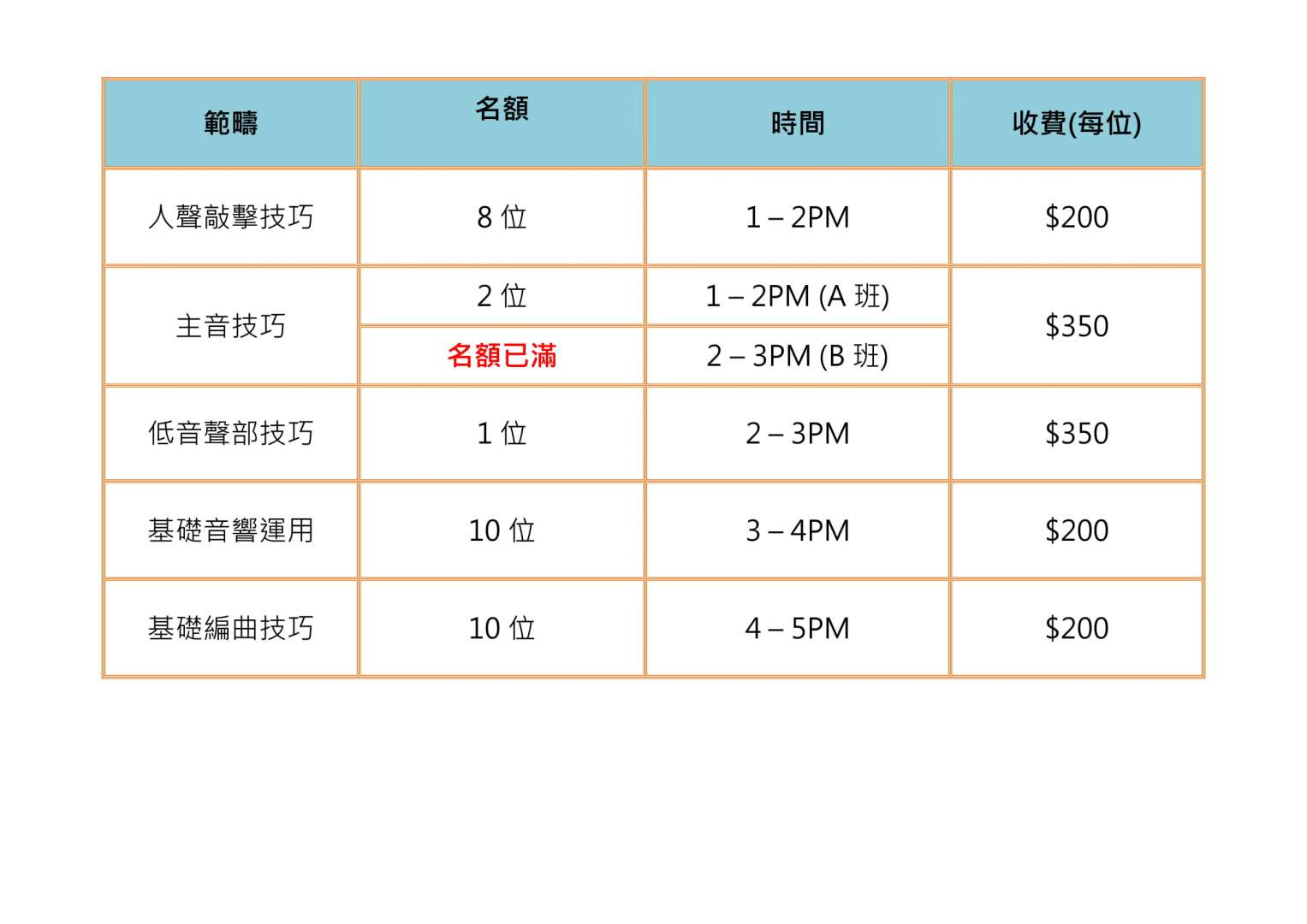 Mass Training Schedule street 20190620-1